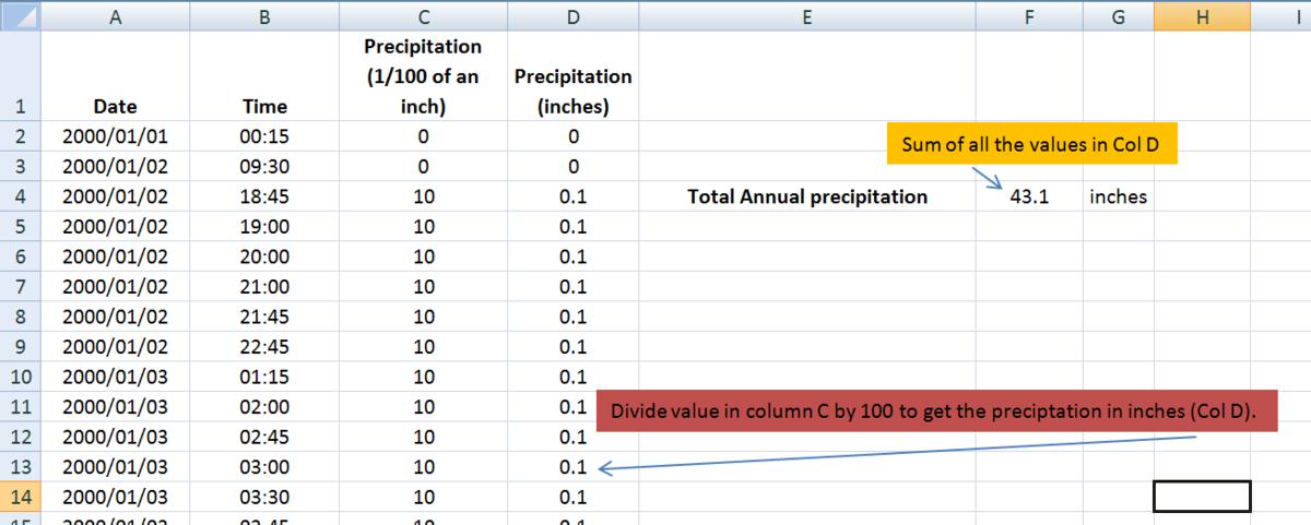 Calculating the Total Annual Precipitation – Precipitation Worksheet