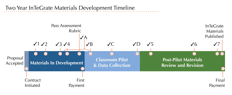 web development course outline pdf