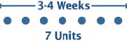 3-4 weeks 7 units