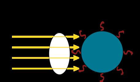 Energy balance figure 1