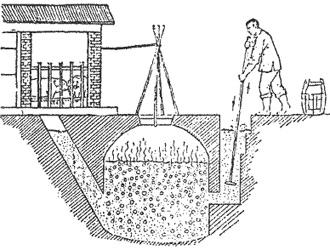 Chinese methane digestor