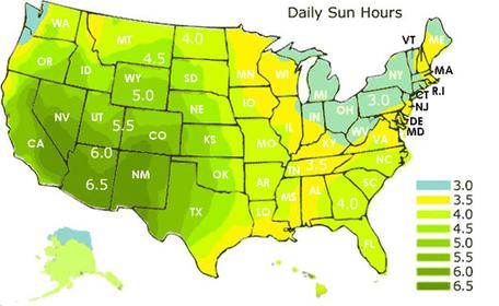 Hours of available sun per day