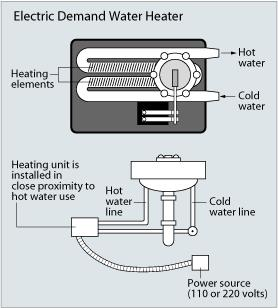 Thermal Energy From Light