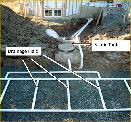 Septic Tank and Drain Field