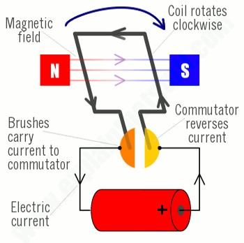 simple_electric_motor_diagram.v2.jpg