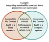 Example integrating sustainability