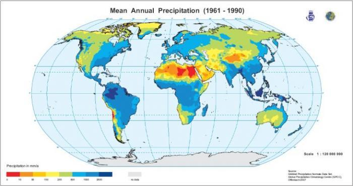 Water Sources For Crops