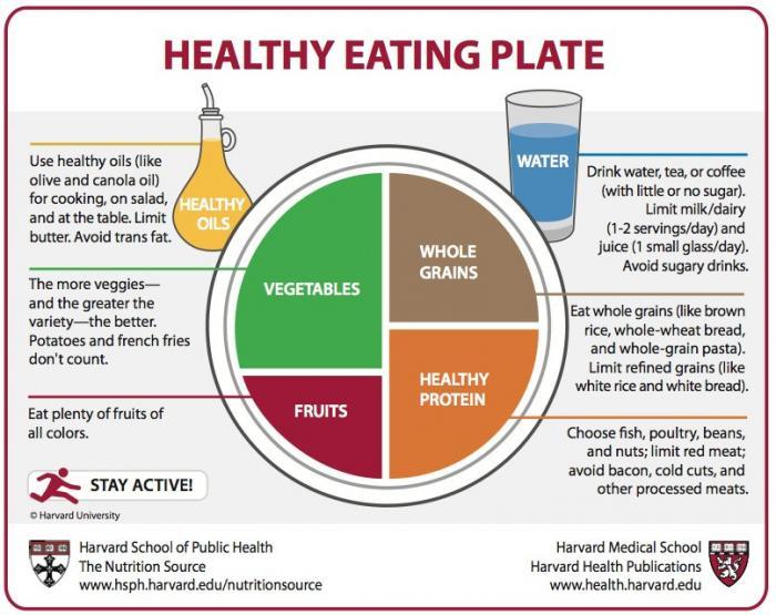 NUTRITION COACHING — Lea Genders Fitness