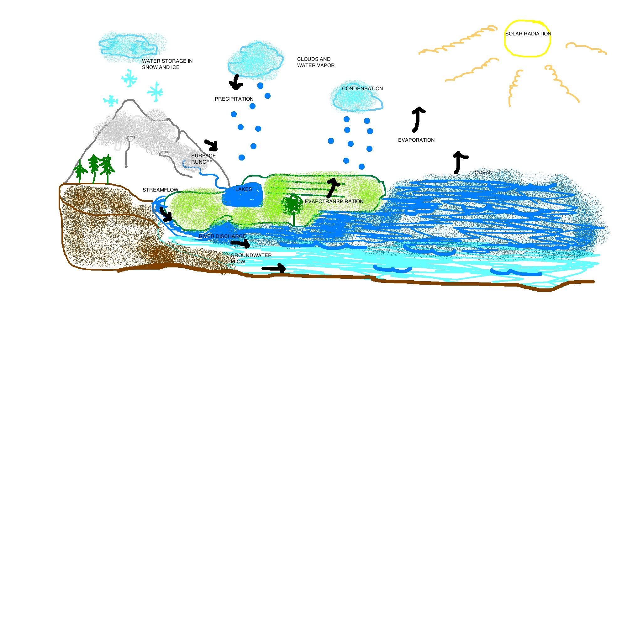 Unit 2 the hydrologic cycle and freshwater resources images ccuart