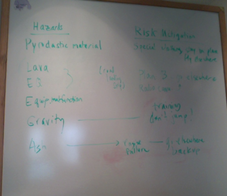 Board notes from Activity 1a