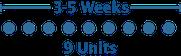 3-5 weeks 9 units