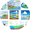 Water Cycle Visualization circle