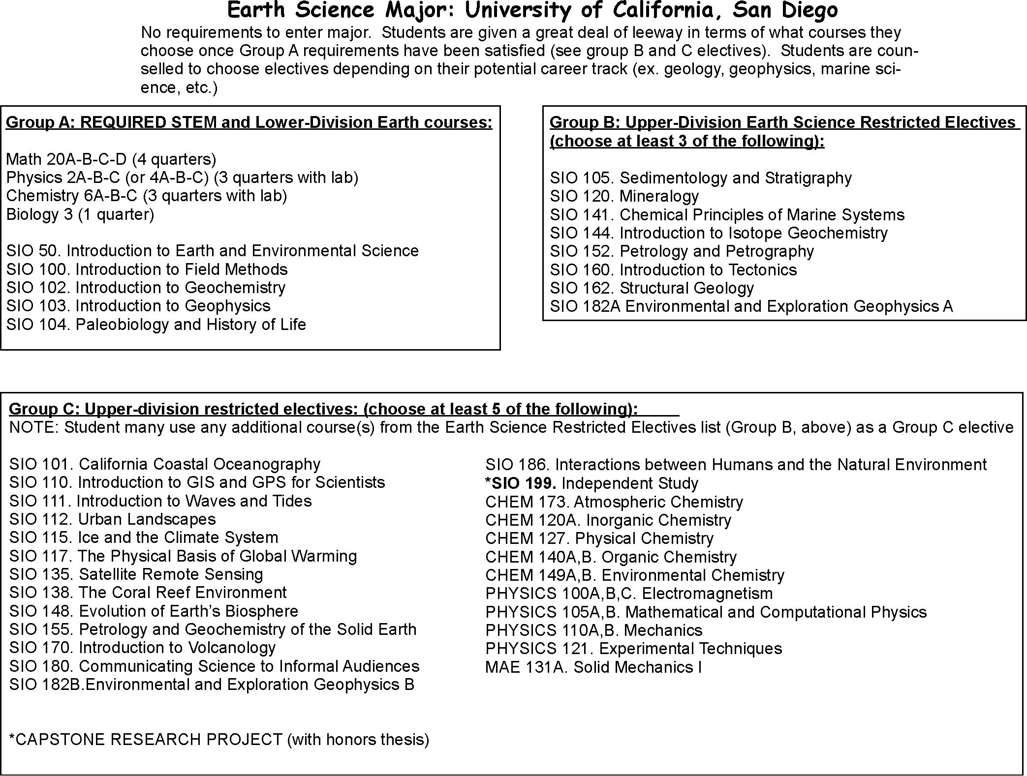 Uc San Diego Majors >> Earth Sciences At Uc San Diego
