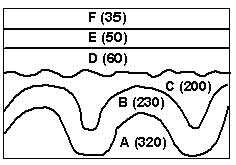 Cross section with crustal deformation