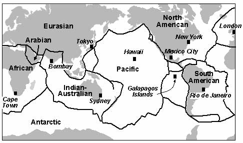 Pacific Plates