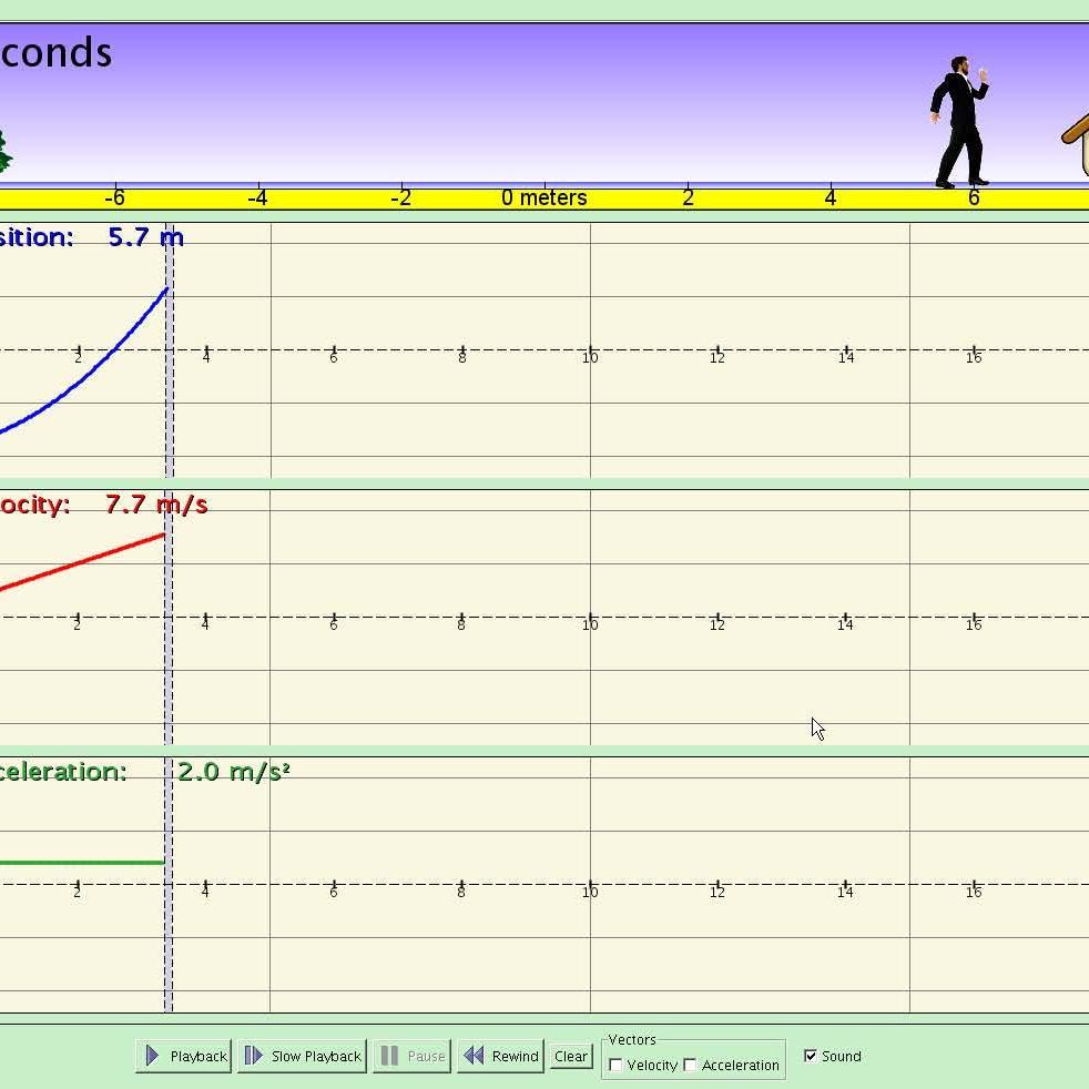 Motion Concepts: Displacement, velocity, & acceleration graphs