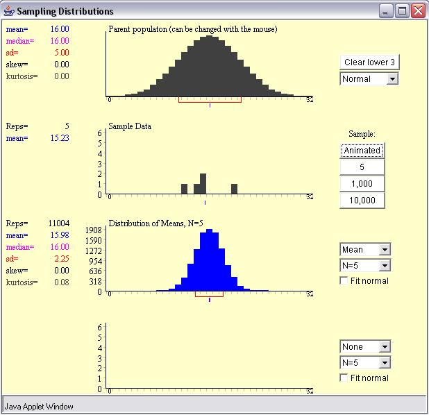 Using an Applet to Demonstrate a Sampling Distribution