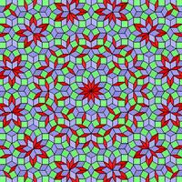 Non-periodic tiling