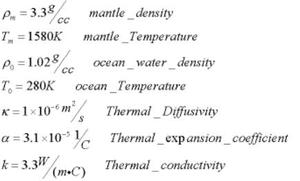 parameters for Sea Floor Spreading Model