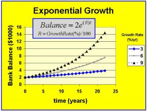 ExponentialGrowth