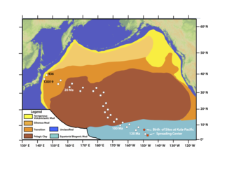 Figure 1. Map of North Pacific Sediments