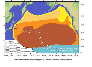 North Pacific Sediment Distribution (Legend Incomplete)