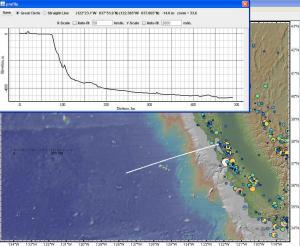 San Francisco Earthquake Image