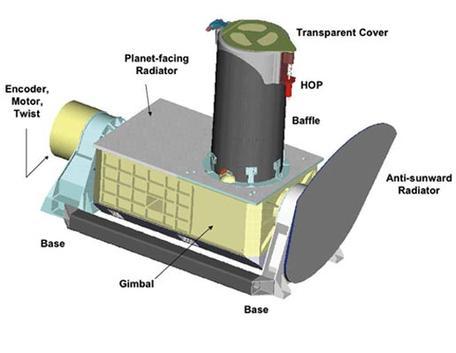 CRISM Spectrometer aboard MRO