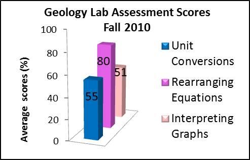 GeologyF2010