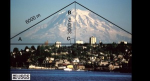 A diagram of Mt Rainier