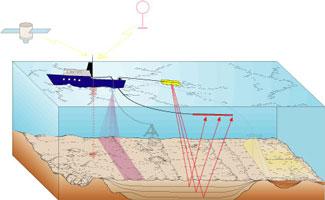 cartoon of seismic profiling