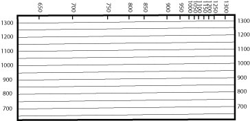 profile graph with numbers - garces