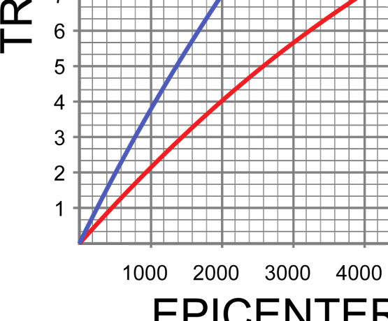 Reading a point from a curve