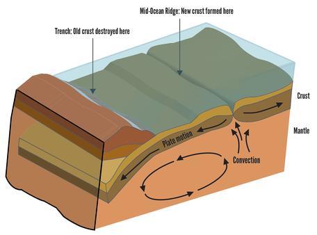 Fracking Evidence #3