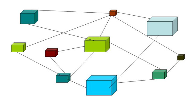 Three dimensional representation of box's in space.