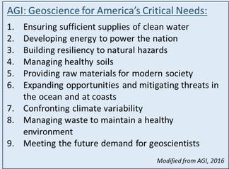AGI Critical Needs 2016