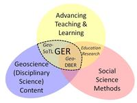 Go to /nagt/geoedresearch/index.html