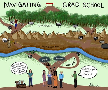 GradSchoolOnboardingArt_MakenzieKerr.png