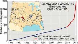 3.0+ Magnitude Earth Quakes 1973-2015