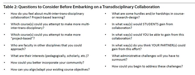 Questions to Consider Before Embarking on a Transdisciplinary Collaboration
