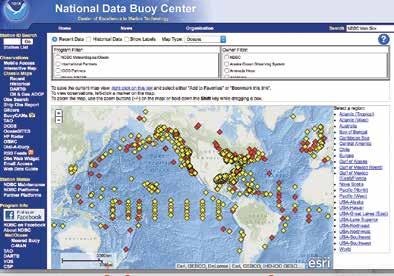 Data Bouys