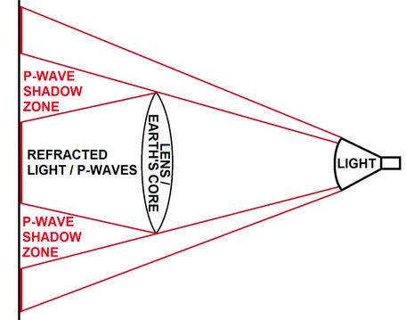 Mead NEW Figure 3 ShadowZone.jpg