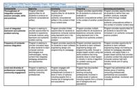 DRAFT CSI WG Landscape Analysis to Share .pdf