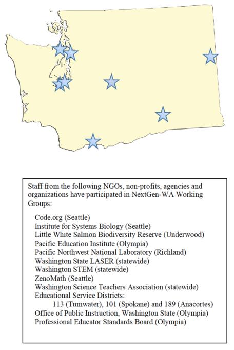 NGOs involved in NextGen WA