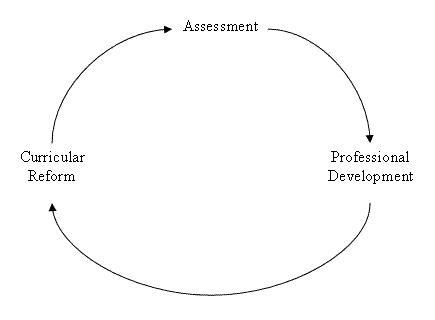 QuIRK Program Model