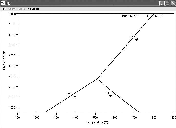 Sio2 Al2o3 Phase Diagram Silimanite Auto Electrical Wiring Diagram