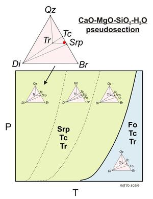 Example pseudosection CMSH #3