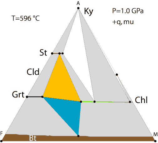 Plotting Mineral Compositions And Chemographic Projections