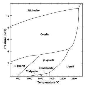 metamorphic p t diagrams rh serc carleton edu pt diagram refrigeration pt diagram refrigeration