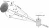 DDIA diffraction